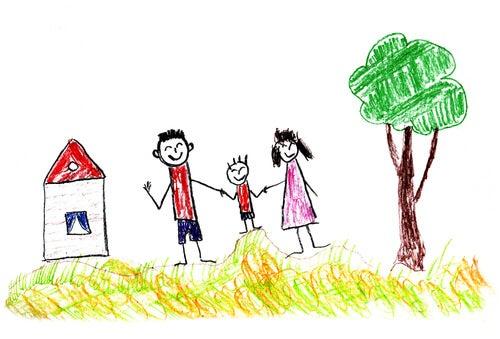 Ev Ağaç Insan Eai Bir Kişilik Testi Aklınızı Keşfedin