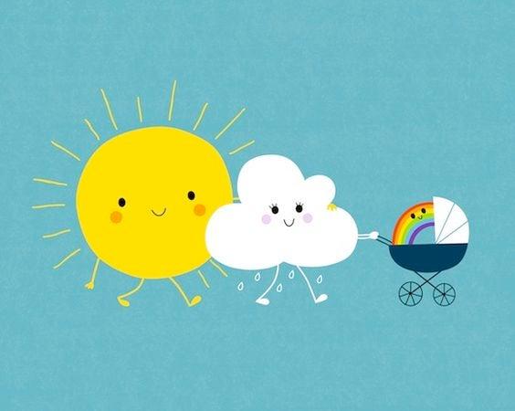 bulut güneş gökkuşağı aile