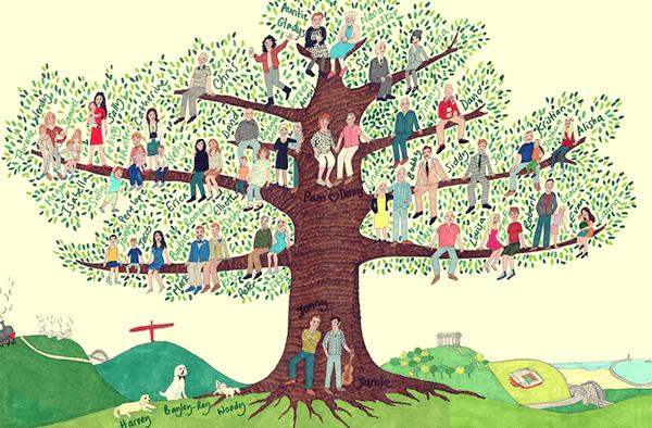 Aile Ağacınızı Okumak Size Ne Öğretebilir?