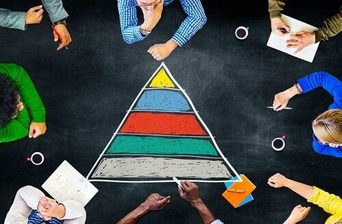 Maslow'un İnsan İhtiyaçları Teorisi