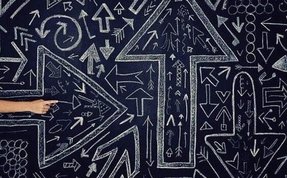 tahtada yer yön işaretleri