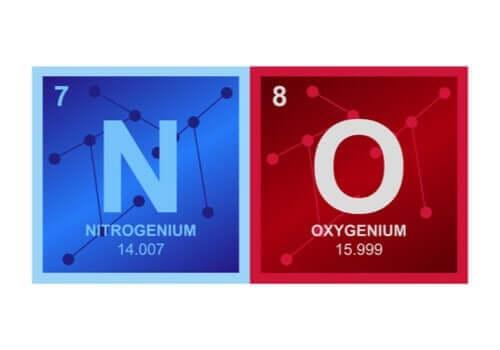 nitrik oksit sembolleri