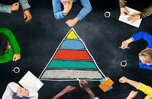 ihtiyaçlar piramidi